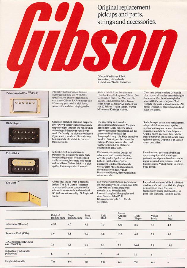 ギブソンのアクセサリーカタログ