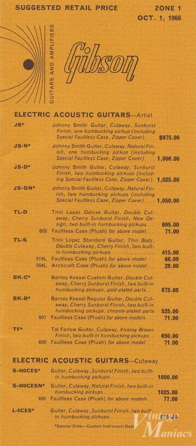 1966年のギブソンの店頭用プライス表