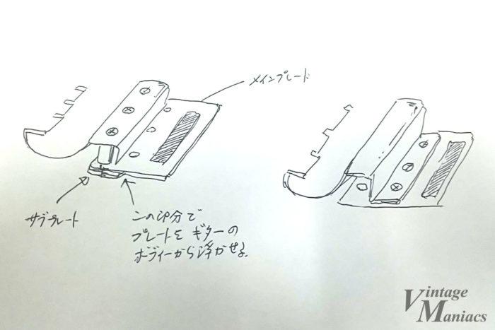 エボニーブロック・マウントプレートの説明図