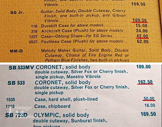 Gibson SG Jr.とEpiphone CORONETの価格比較
