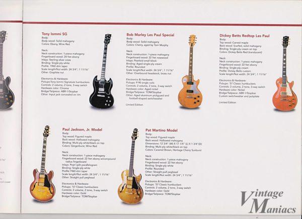 Gibsonのシグネチャーシリーズのギター